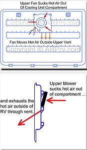Click image for larger version.  Name:Upper Fan Control.JPG Views:47 Size:57.1 KB ID:16896
