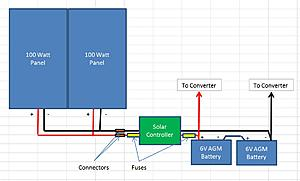 Click image for larger version.  Name:Solar Array.JPG Views:415 Size:75.3 KB ID:1411