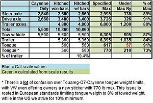 Click image for larger version.  Name:Cat scale 30April21.jpg Views:16 Size:48.5 KB ID:34051